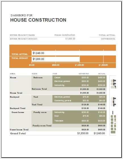 Construction cost calculator template