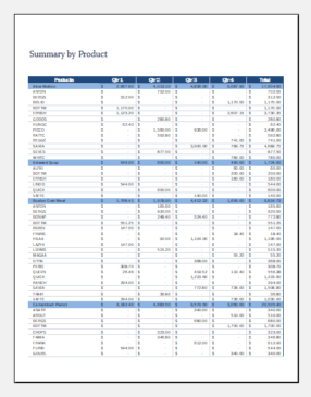 Quarterly sales report template