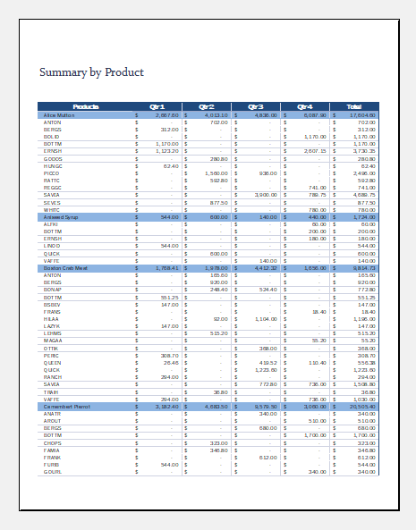 Ms Excel Quarterly Sales Report Template Microsoft Excel Templates